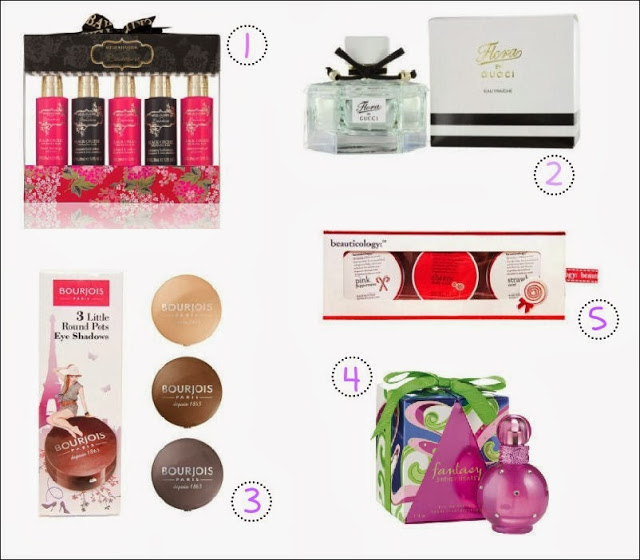 Perfume and Gift Sets Ideas for Christmas